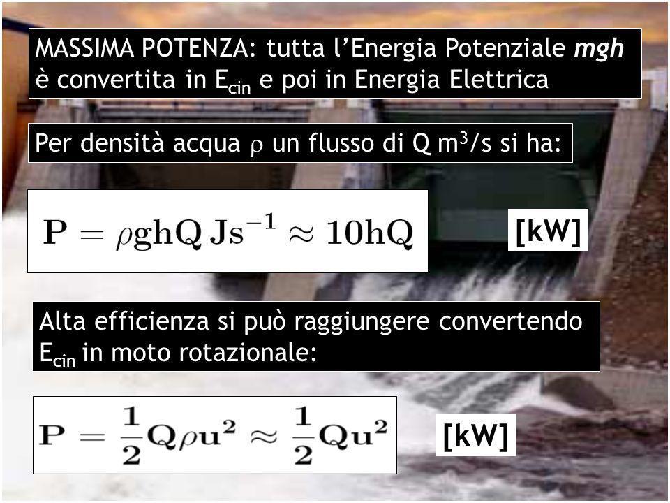 [kW] [kW] MASSIMA POTENZA: tutta l'Energia Potenziale mgh